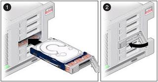 Slot Disk Drive, Hard disk dan CD ROM