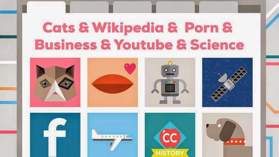 Warum Wurde Das Internet Erfunden