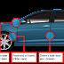 Cách đọc và ý nghĩa số khung VIN trên xe ô tô