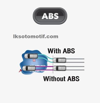 teknologi ABS  pada Toyota Fortuner 2020