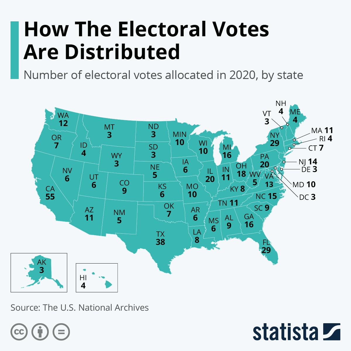 How The Electoral Votes Are Distributed #infographic