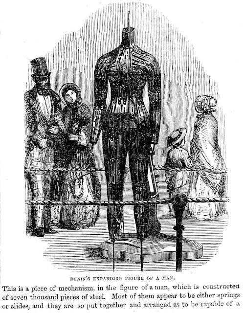 Dunin's Expanding Figure 1861