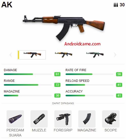 5 Senjata Terkuat Free Fire Mei 2020 Kamu akan Menang Terus