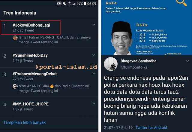 Pernyataan Jokowi di Debat Tidak Sesuai Data, #JokowiBohongLagi Trending Topic di Twitter