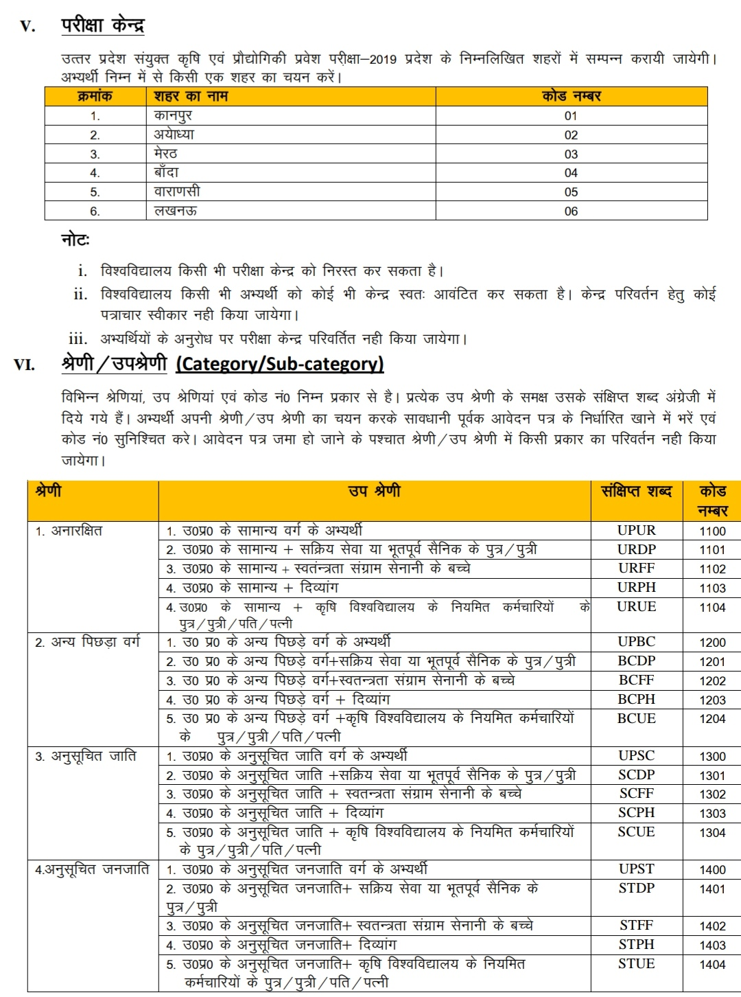 UPCATET exam schedule 2019,exam date 2019,Upcatet counseling date 2019, upcatet total seats , upcatet modal paper,upcatet syllabus, upcatet online application form, upcatet admit card, upcatet result , upcatet old paper,upcatet entrance exam for admission in up agriculture college