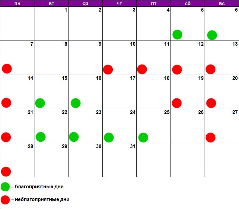 Лунный календарь для стрижки октябрь 2019