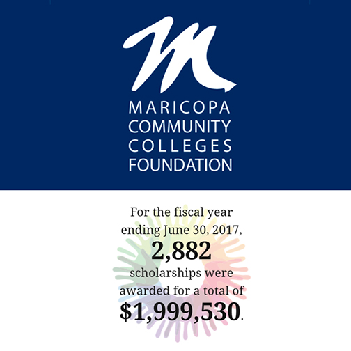 poster featuring MCCCDF logo.  Text: For the fiscal year ending June 30, 2017, 2,882 scholarships were awarded for a total $1,9999,520