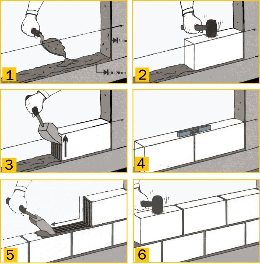 Cara memasang bata ringan yang benar