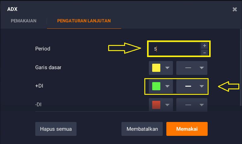 Strategi Trading Binary IQ Option 1 Menit Indikator ADX ...