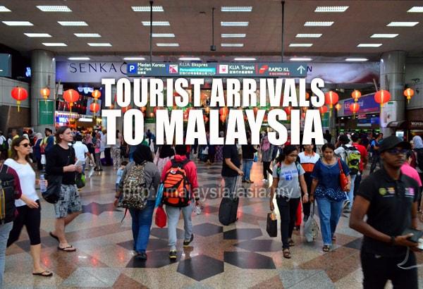 Tourist Arrival Statistics To Malaysia