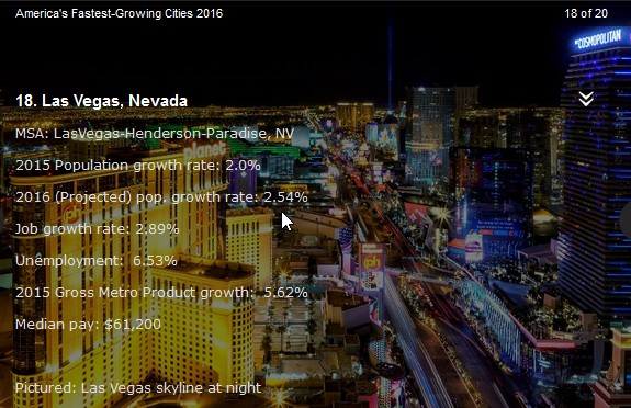 https://www.forbes.com/sites/erincarlyle/2016/03/08/americas-fastest-growing-cities-2016/#207405e07056