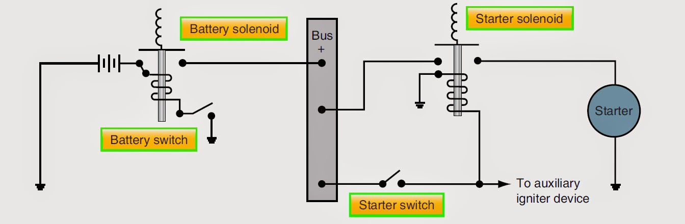 MCSA together with 8 Wire Dc Shunt Motor Wiring Diagram besides Stab Shunt Dc Motor Wiring Diagram furthermore Honda Tl125 Wiring Diagram together with Stab Shunt Dc Motor Wiring Diagram. on stab shunt dc motor