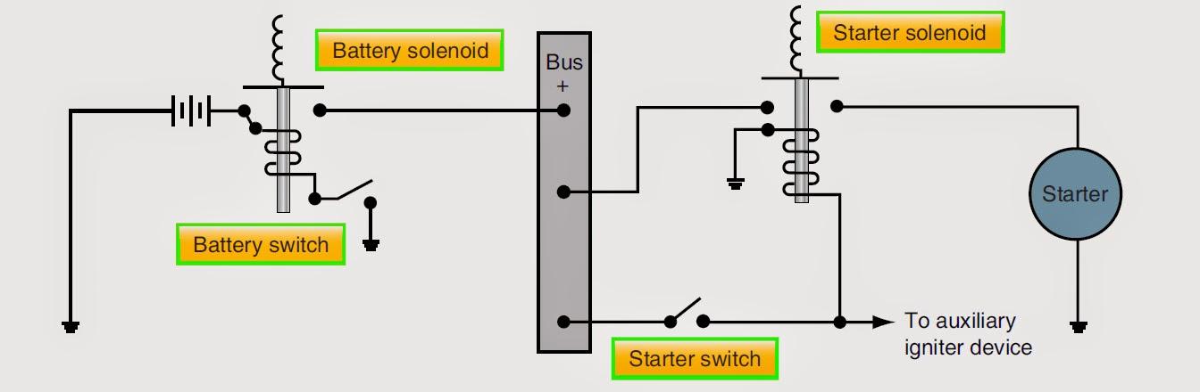 stab shunt dc motor wiring diagram
