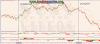 Sistema de Comercio de Trading, NEPTUNO