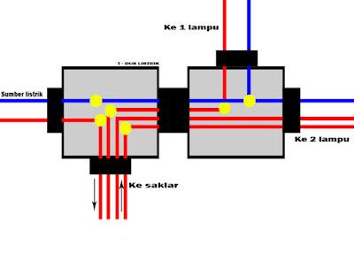 Diagram sambungan saklar triple