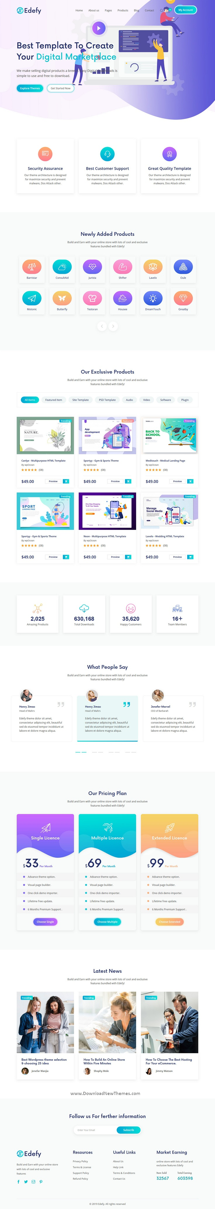 Digital Marketplace Website Template