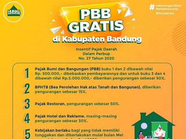 PBB Kabupaten Bandung Digratiskan Berlaku Mei - Juni 2020