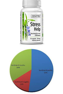 pareri-forum-stress-help-700mg-30-capsule-zenyth