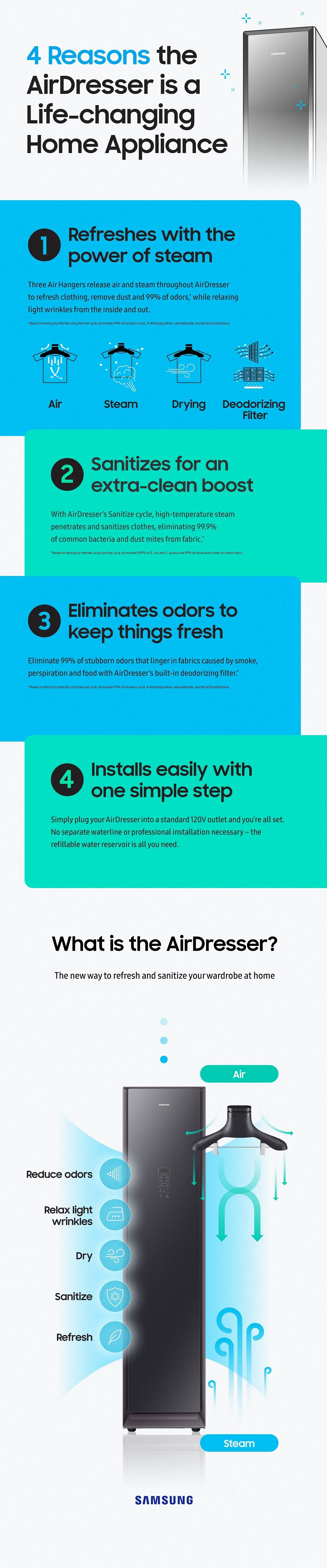 4-reasons-samsungs-airdresser-is-a-life-changing-home-appliance-infographic