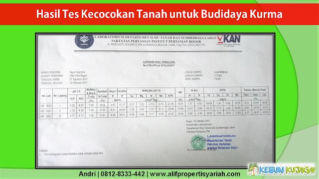 TANAH-DIJUAL-MURAH-DI-BOGOR-PROPERTI-KPR-SYARIAH-KAVLING-kebun-kujaga.com