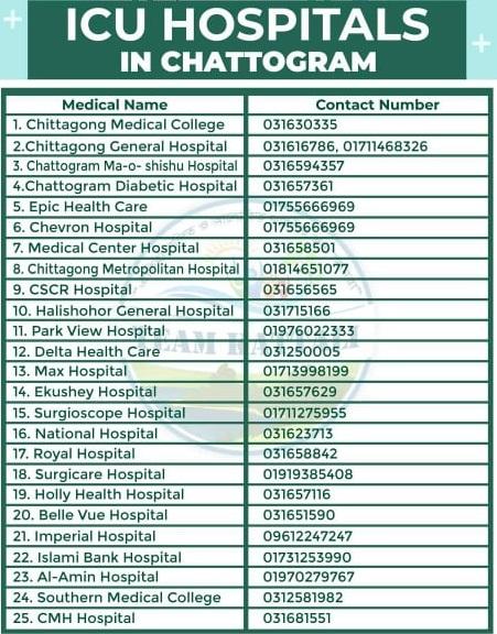 ICU-Hospitals-Chittagong-&-Gerneral-Corona-Covid-19-Hospitals