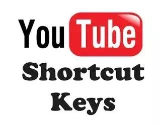 यूट्यूब की शॉर्टकट की