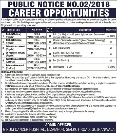 Cancer Hospital Gujrawala job 2019