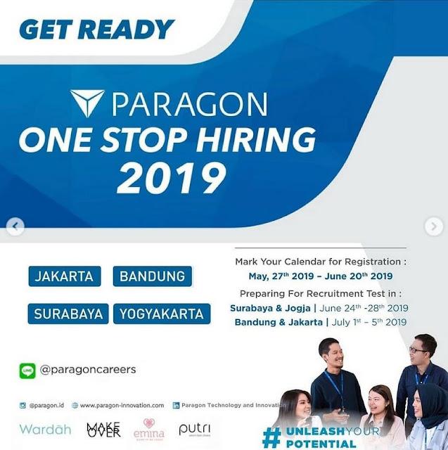Lowongan Kerja PT Paragon Technology and Innovation