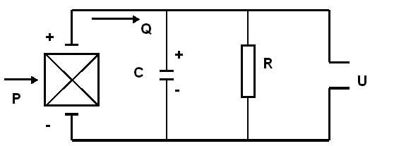 piezoelectric pressure sensors measure dynamic pressures they are