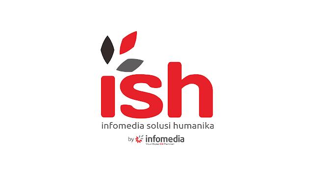 Lowongan Kerja Merchandiser Mobile PT Infomedia Solusi Humanika Area Serang dan Cilegon