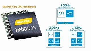 MediaTek Helio X25