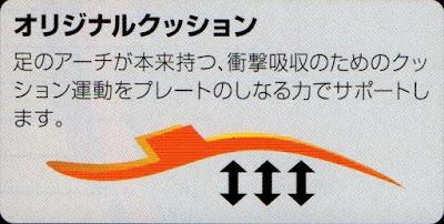 オリジナルクッション  足のアーチが本来持つ、衝撃吸収のためのクッション運動をプレートのしなる力でサポートします。