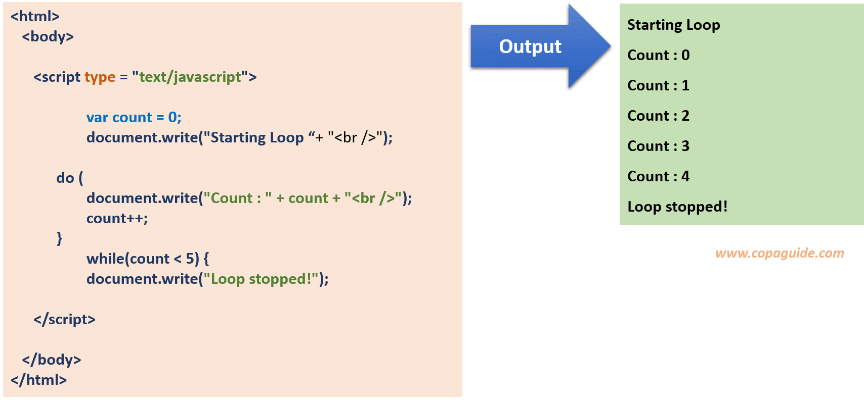 JavaScript do while loop in hindi