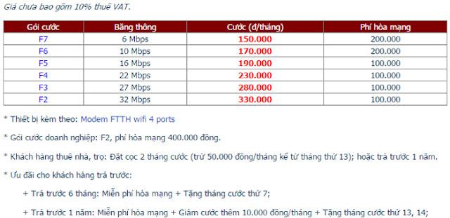 Đăng Ký Lắp Đặt Wifi FPT Huyên Mỹ Hào 1