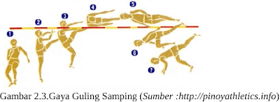 Lompat Tinggi Western Roll (Gaya Guling Sisi)