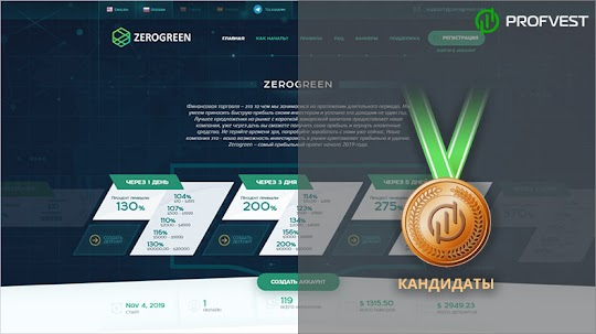 Кандидаты: ZeroGreen (3 сезон) – 24% чистой прибыли за 4 дня!
