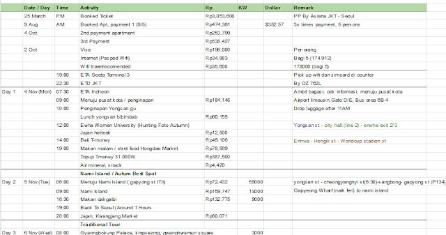 budget liburan dikorea 1 minggu