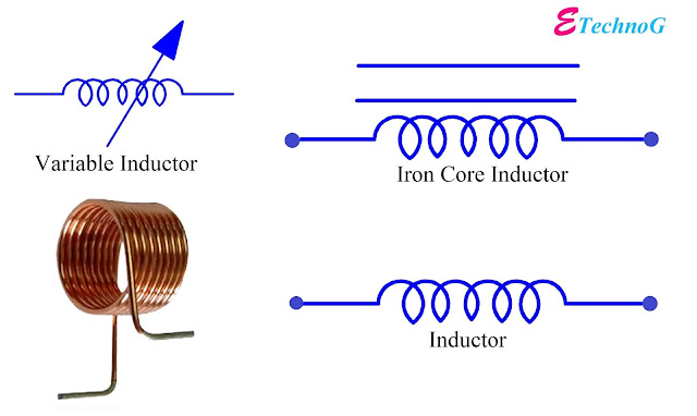 What is Inductor, What is Inductance, Inductor Types, Use of Inductor.