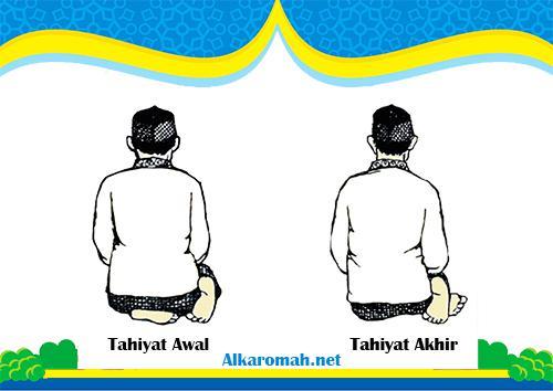 Doa Tahiyat Awal Tasyahud Akhir