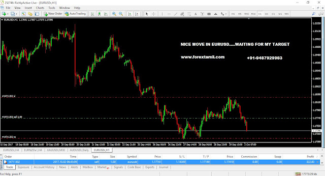 NICE MOVE IN EURUSD.....WAITING FOR MY TARGET    FOREX TRADING / FOREX TRAINING / FOREX ACCOUNT OPENING CONTACT US Mail : infoqmanager@gmail.com Skype : qmanager.live Phone : 0091 9600329983 and 0091 9487929983 Whatsup: +91-9600329983 and viber: +91-9600329983 Instagram: https://www.instagram.com/forextamil/ Facebook : www.facebook.com/forextamil4u Twitter: https://twitter.com/forextamil Youtube : www.youtube.com/user/senthamizharasuvta Tradingview: https://www.tradingview.com/u/forextamil/ website: www.tradingwithtamil.com and www.forextamil.com Broker: www.ttsmarkets.com Note: Everything works with Best money management. Note: Please leave comments for any query. Disclaimer: Trade at your own risk. Good Luck...!!    Tags: forex trading, online forex, online forex trading , forex currency, forex system