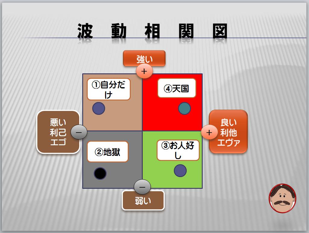 波動スピーカー【よくわかるエムズシステムスピー …