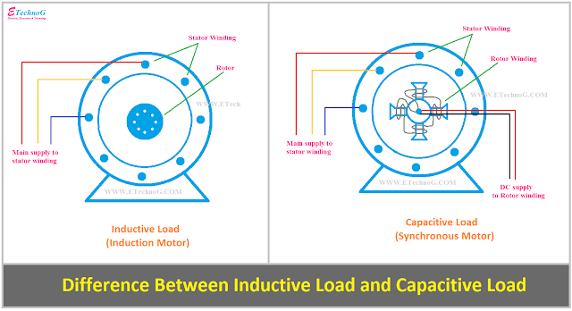 Difference Between Inductive Load and Capacitive Load