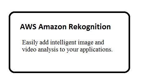 aws rekognition for beginners