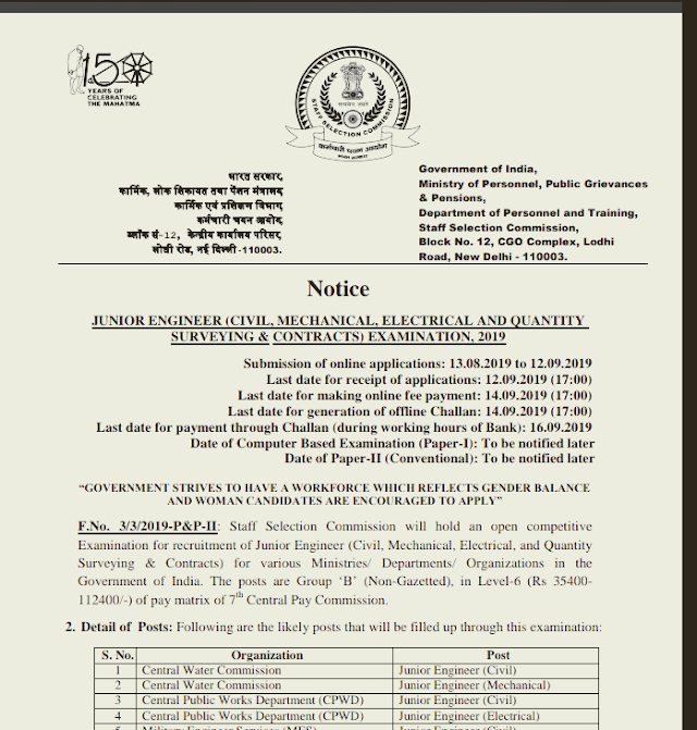 Notice of Examination for Junior Engineer (Civil, Mechanical, Electrical and Quantity Surveying & Contracts) Examination 2019