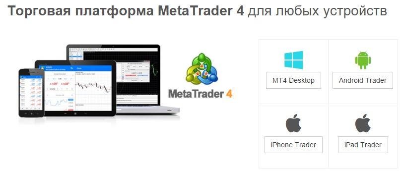 Торговля на бирже через интернет форум советники форекс доход 300 в месяц
