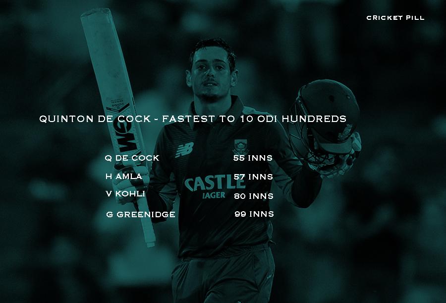 quinton de cock fastest to 10 ODI centuries