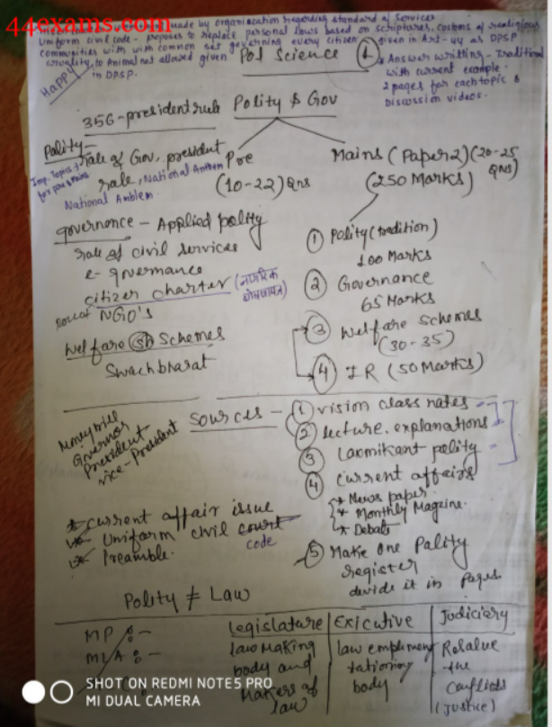 Vision IAS Polity Hand Written Notes : For UPSC Exam PDF Book