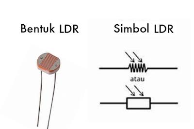 Bentuk dan Simbol LDR atau Light Dependent Resistor