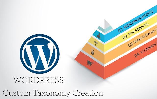 Taxonomy là gì? Cách nhóm nội dung bài viết WordPress
