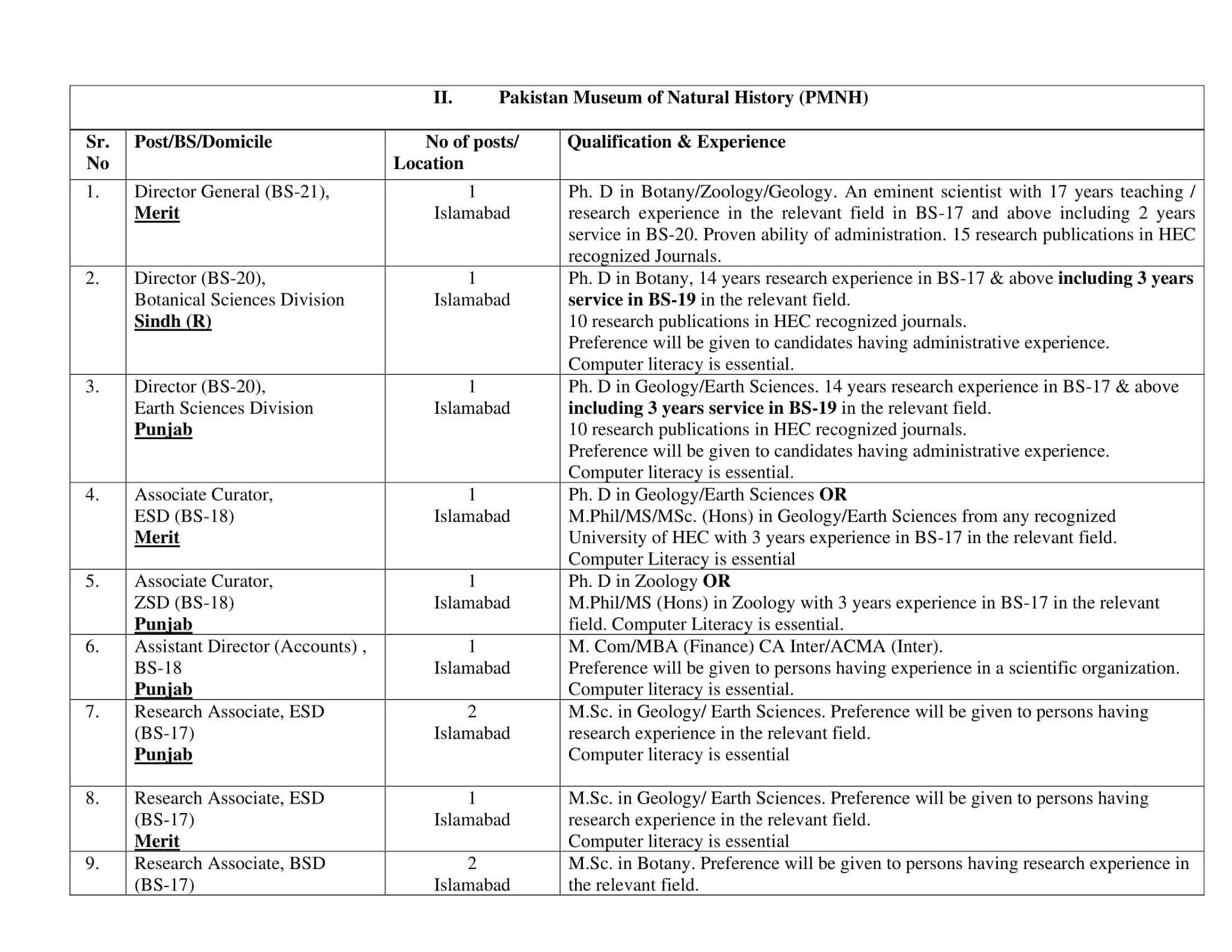 Pakistan Science Foundation PSF Jobs 2021 | PMNH PASTIC Vacancies